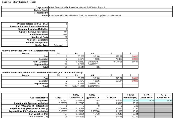 SigmaXL | Create and Analyze a Gage R&R (Crossed) Worksheet in ...