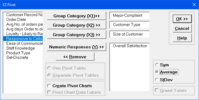 Pivot Table Factors