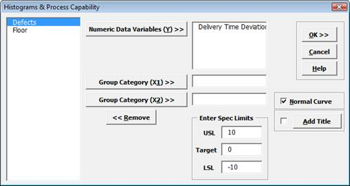 Histograms and Process Capability