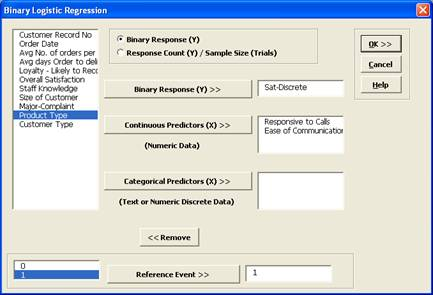 Binary Logistic Regression Variables