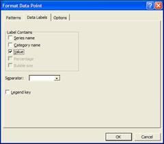 Format Data Point