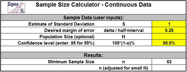 Sample Size Calculator for Continuous Data