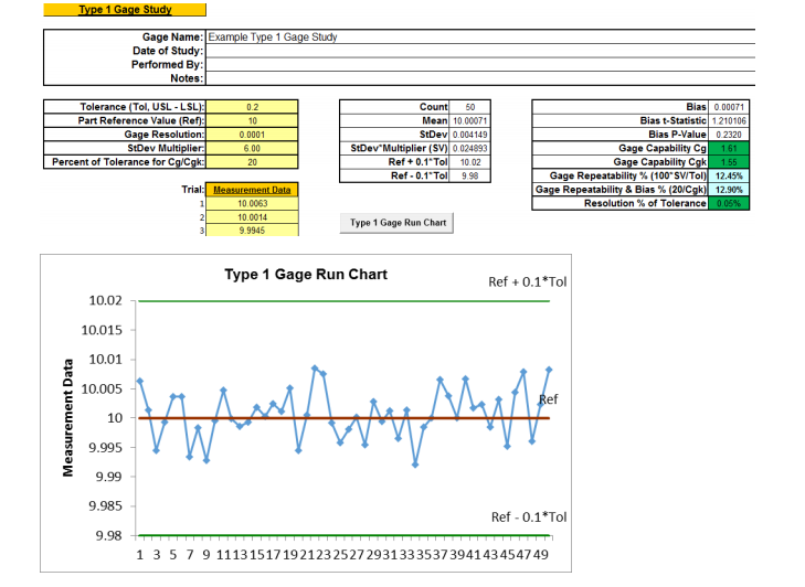 Gage RR and CMM – iSixSigma