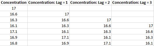 Autocorrelation2