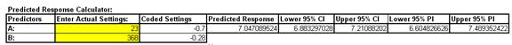 Predicted Response Calculator