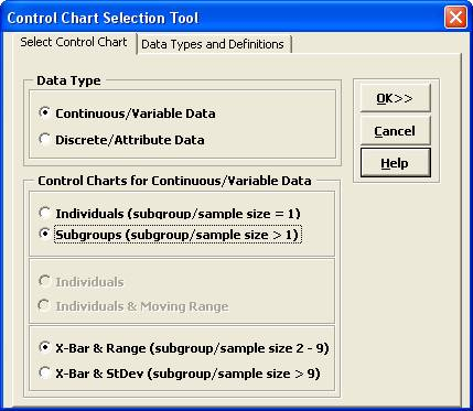 Control Chart Selection Tool