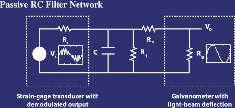 Passive RC Filter Network