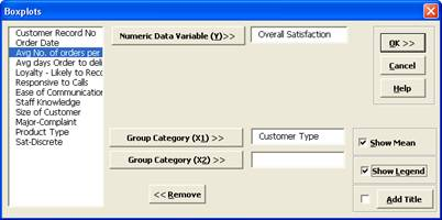 Box Plot Variables