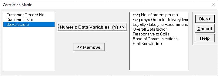 Correlation Matrix Variables