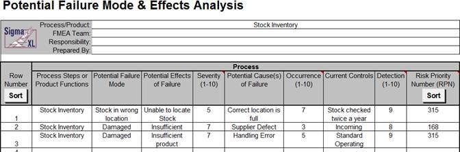 Fmea analysis template maxwellsz