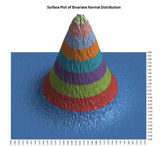 how to change shape of plot matlibplot