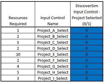 project portfolio selection case study Case study - project portfolio management platform roi this case study describes the implementation, and benefits - return on investment (roi) and.