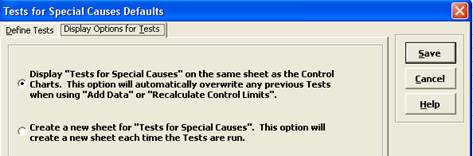 Test For Special Causes Defaults