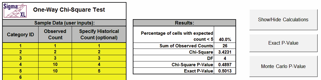 Basic Statistical Templates Oneway Chisquare Goodnessoffit Test Exact Exle: Chi Square Worksheet At Alzheimers-prions.com
