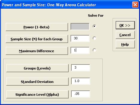 How do I perform Power and Sample Size calculations for One-Way Anova?