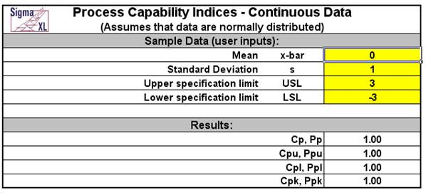 Process Capability and Confidence Intervals in Excel