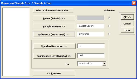 Power and Sample Size for 1 Sample t-Test